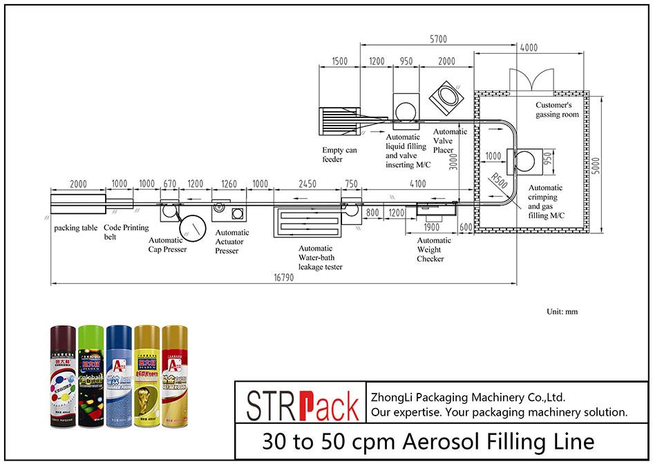 30〜50 cpmのエアゾール充填ライン
