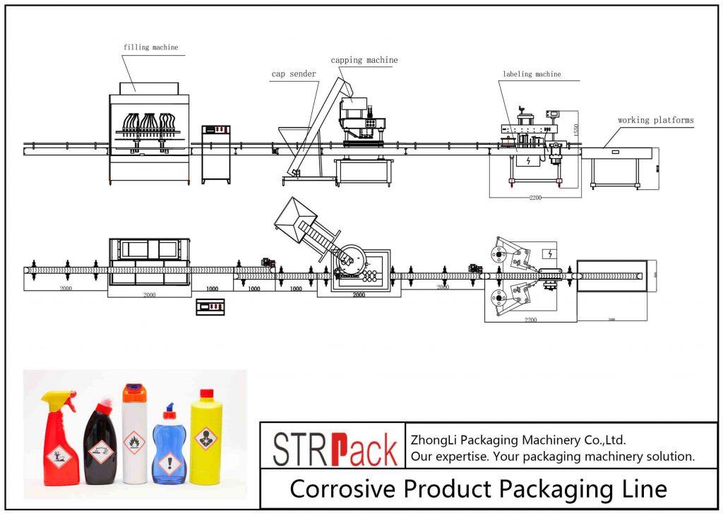 自動腐食性製品の包装ライン