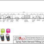 自動スプレーペイントエアロゾル充填ライン